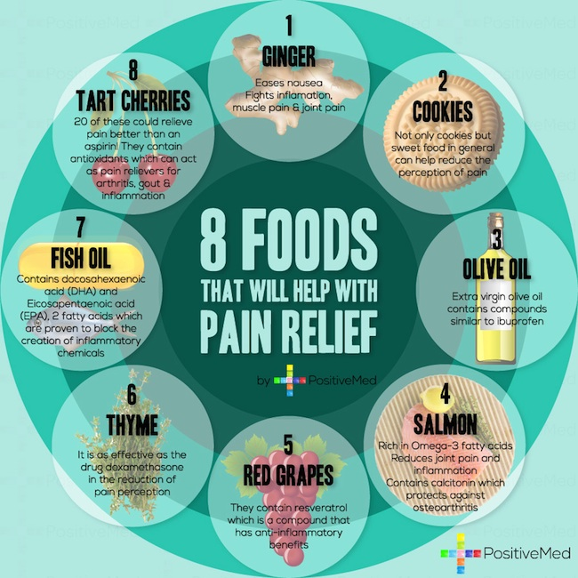 8-foods-for-pain-relief-1