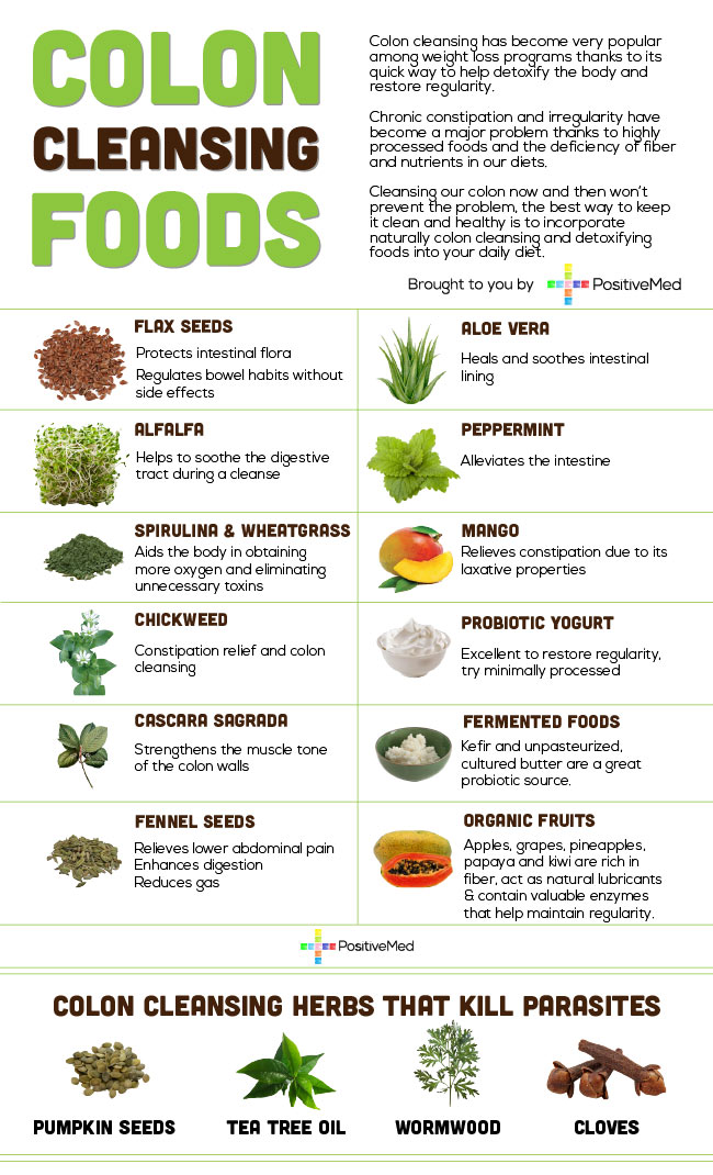Natural Colon Cleansing Foods