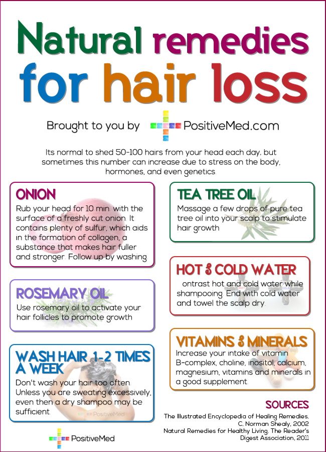 Natural Remedies For Men S Hair Loss