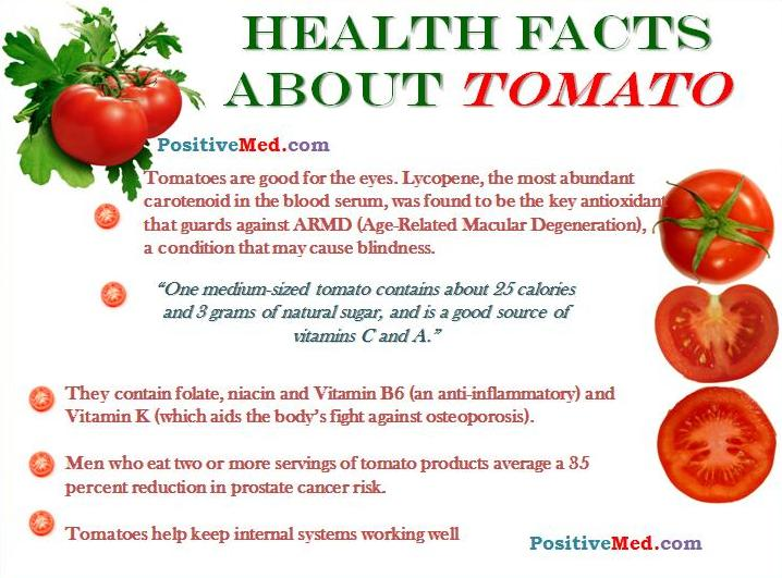 Fun Facts About Health Foods