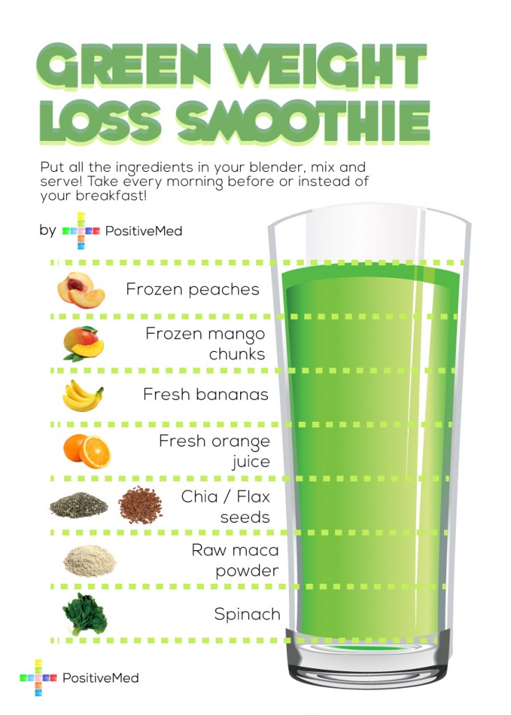 green-weight-loss-smoothie-positivemed-732x1024